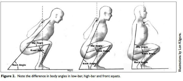 ACHILLES physiotherapy front squat